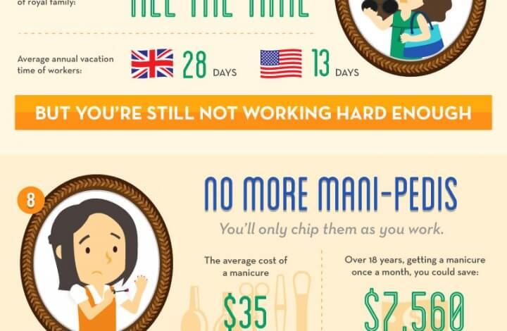 save money infographic